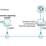 internet iz rozetki   nowbest.ru