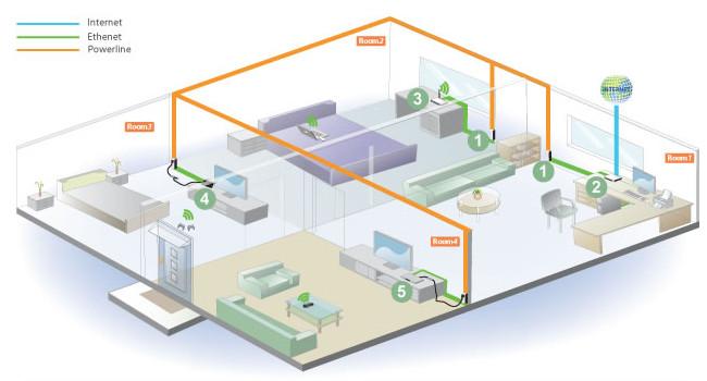 set cherez electrichestvo   www.nowbest.ru