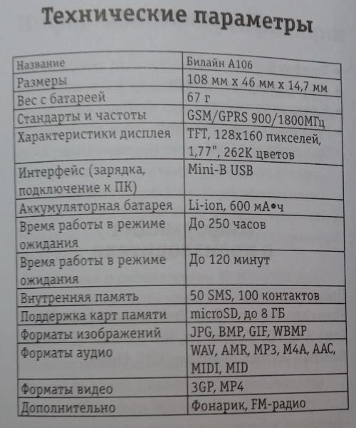 Технические характеристики БиЛайн А106   www.nowbest.ru