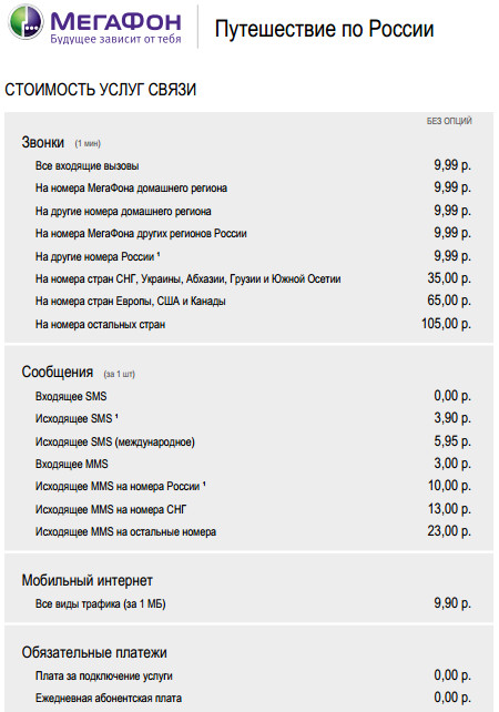 тарифы МегаФон Крым   www.nowbest.ru