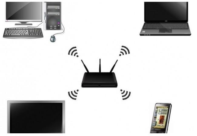 какой Wi-Fi роутер лучше   www.nowbest.ru
